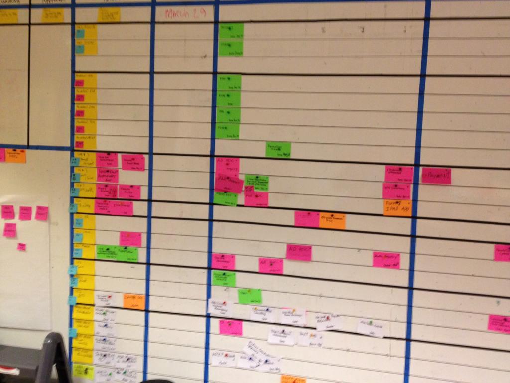 Designing an Enterprise Portfolio Kanban Board