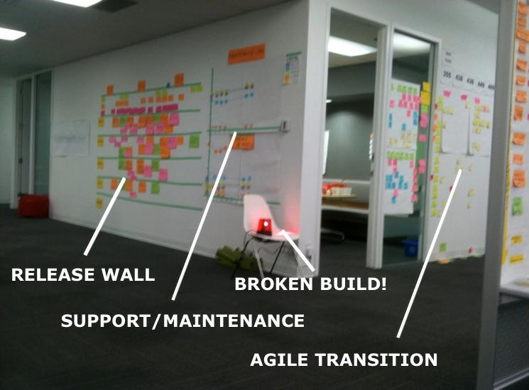 Managing Multiple Team Releases