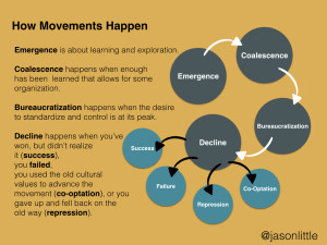 how-movements-happen.001